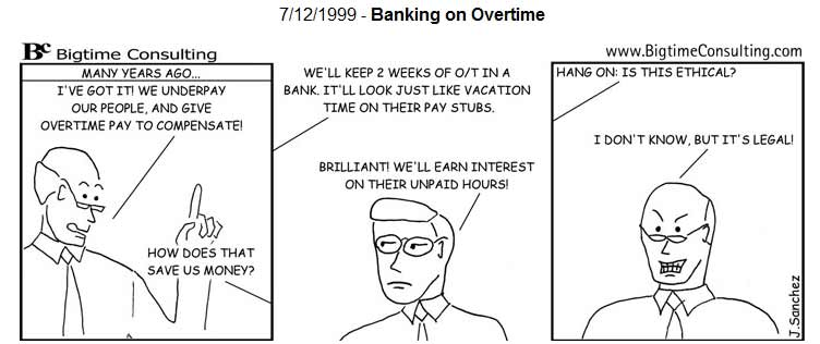 Banking on Overtime