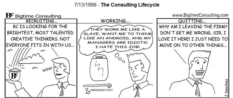 The Consulting Lifecycle