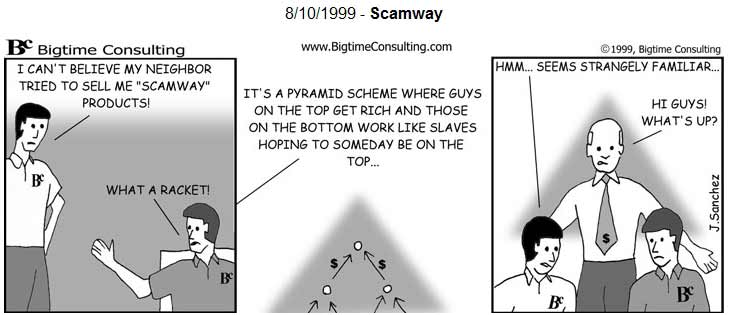 Scamway